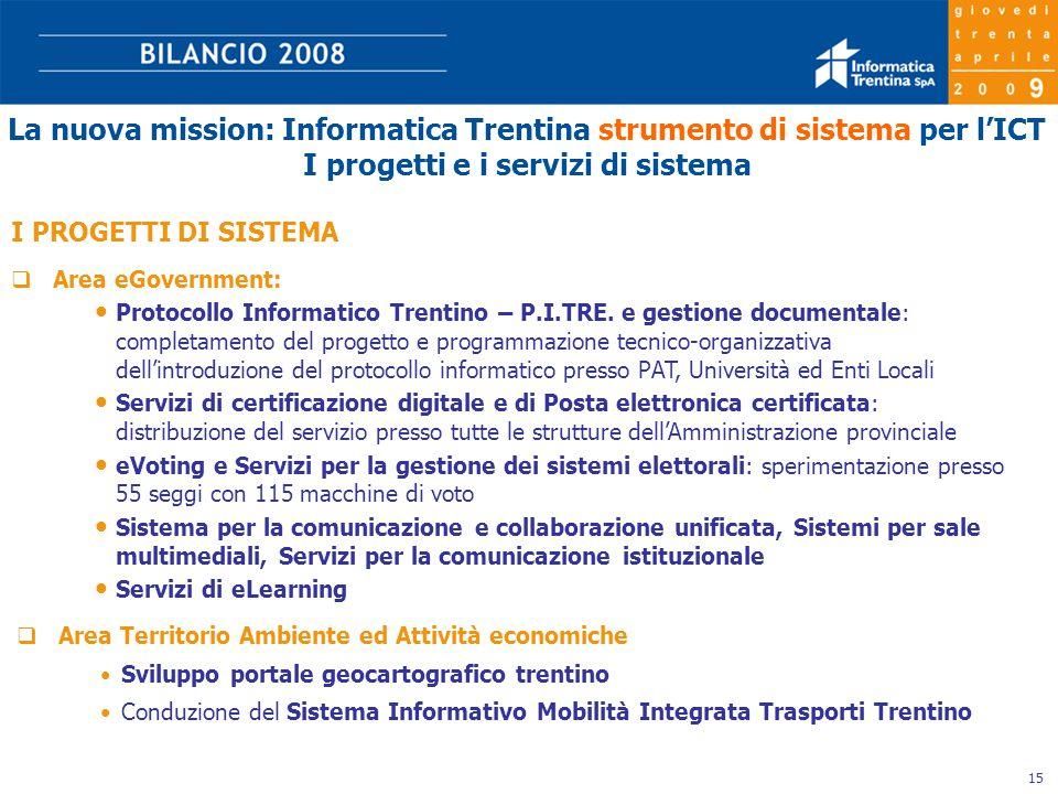 15 I PROGETTI DI SISTEMA  Area eGovernment: Protocollo Informatico Trentino – P.I.TRE.