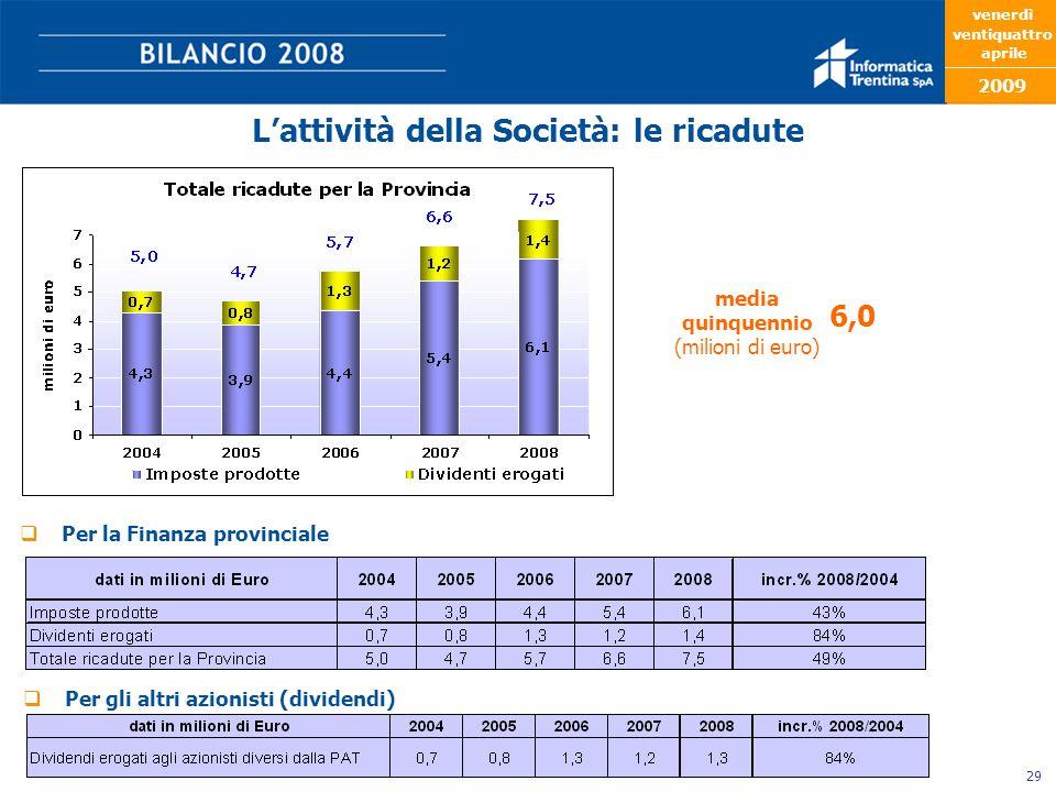 29  Per la Finanza provinciale  Per gli altri azionisti (dividendi) L'attività della Società: le ricadute 6,0 media quinquennio (milioni di euro) venerdì ventiquattro aprile 2009