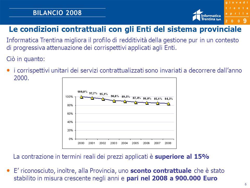 6 Le condizioni contrattuali con gli Enti del sistema provinciale Informatica Trentina migliora il profilo di redditività della gestione pur in un contesto di progressiva attenuazione dei corrispettivi applicati agli Enti.