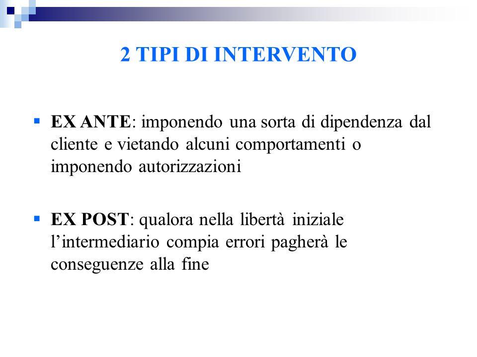 2 TIPI DI INTERVENTO  EX ANTE: imponendo una sorta di dipendenza dal cliente e vietando alcuni comportamenti o imponendo autorizzazioni  EX POST: qu