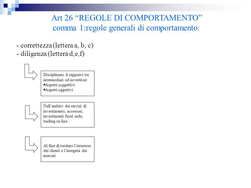 Art 30 CONTRATTI CON GLI INVESTITORI comma 1- 3 Condizione per la fornitura di servizi di investimento ed accessori STIPULA DI UIN CONTRATTO- QUADRO (una copia data all'investitore): forma:scritta divieto di rinvio agli usi per la determinazione delle condizioni economiche dell'accordo (art.