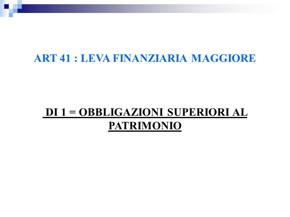 ART 41 : LEVA FINANZIARIA MAGGIORE DI 1 = OBBLIGAZIONI SUPERIORI AL PATRIMONIO