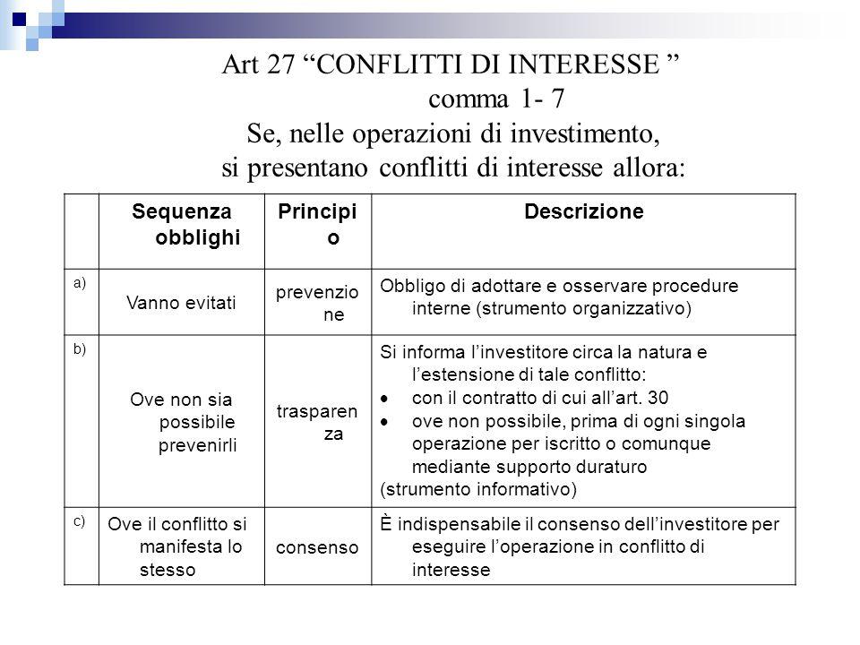NOVITA' RICEZIONE PRINCIPI CESR: LETTERA A): PRINCIPI 116 117 118 (cfr BENCHMARK) 119 120 LETTERA F): PRINCIPIO 123