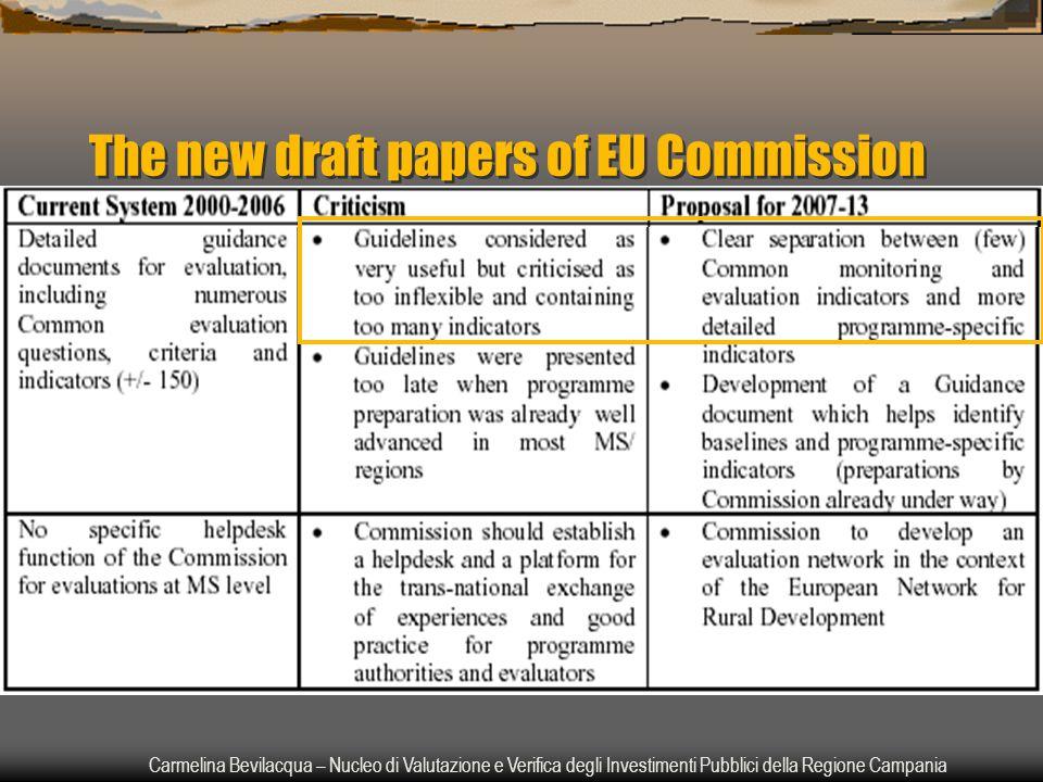 Carmelina Bevilacqua – Nucleo di Valutazione e Verifica degli Investimenti Pubblici della Regione Campania The new draft papers of EU Commission
