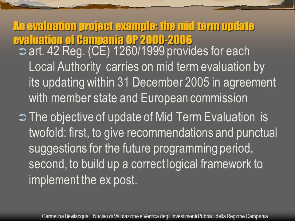 Carmelina Bevilacqua – Nucleo di Valutazione e Verifica degli Investimenti Pubblici della Regione Campania An evaluation project example: the mid term update evaluation of Campania OP 2000-2006  art.