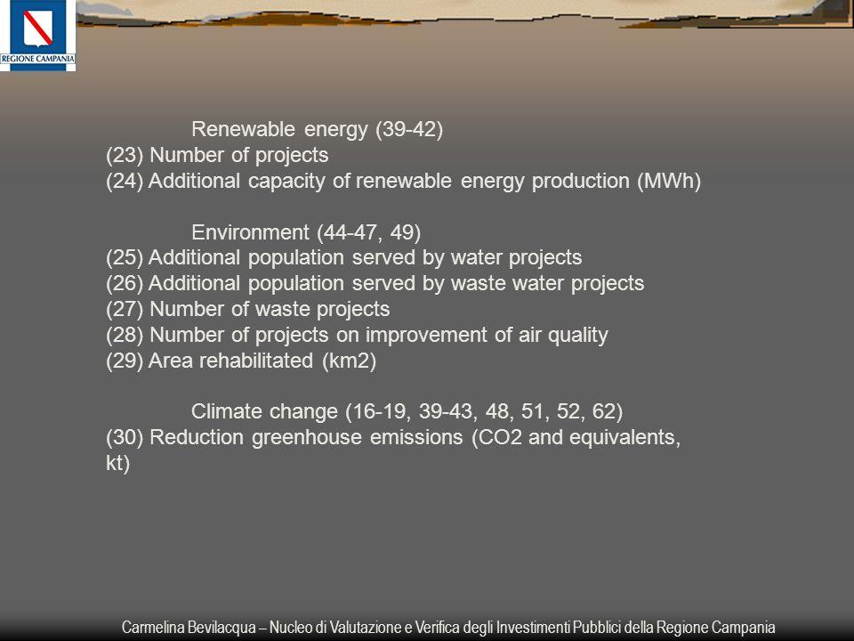Carmelina Bevilacqua – Nucleo di Valutazione e Verifica degli Investimenti Pubblici della Regione Campania Renewable energy (39-42) (23) Number of pro