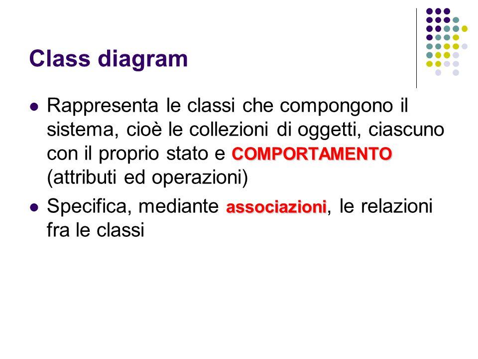Class diagram COMPORTAMENTO Rappresenta le classi che compongono il sistema, cioè le collezioni di oggetti, ciascuno con il proprio stato e COMPORTAME