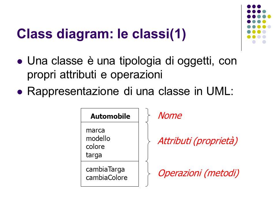 Class diagram: le classi(1) Una classe è una tipologia di oggetti, con propri attributi e operazioni Rappresentazione di una classe in UML: Automobile