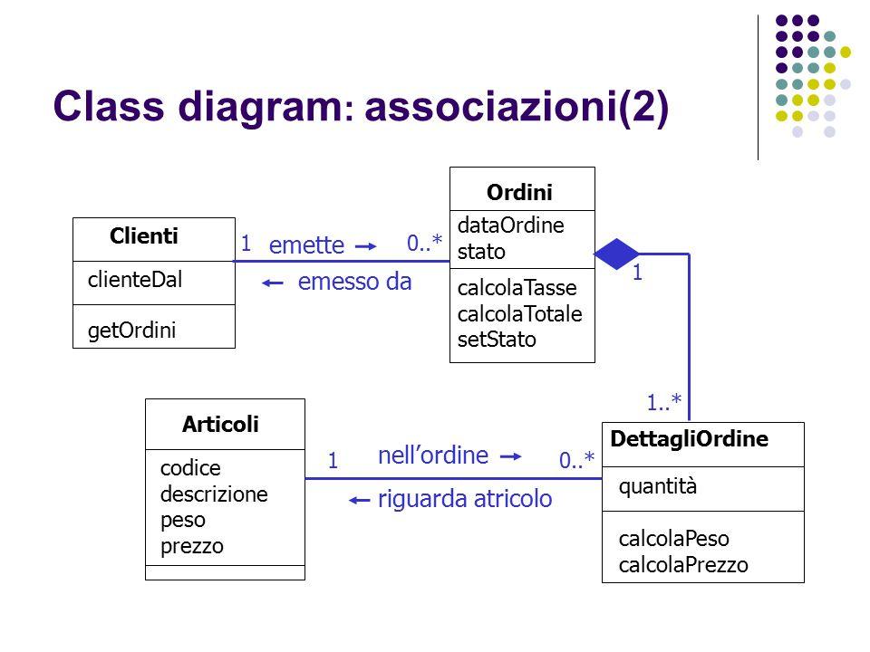Class diagram : associazioni(2) Clienti clienteDal getOrdini Ordini dataOrdine stato calcolaTasse calcolaTotale setStato Articoli codice descrizione p
