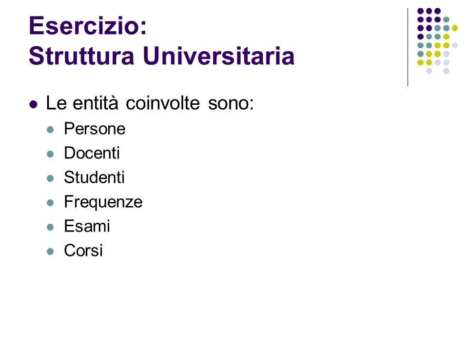 Esercizio: Struttura Universitaria Le entità coinvolte sono: Persone Docenti Studenti Frequenze Esami Corsi