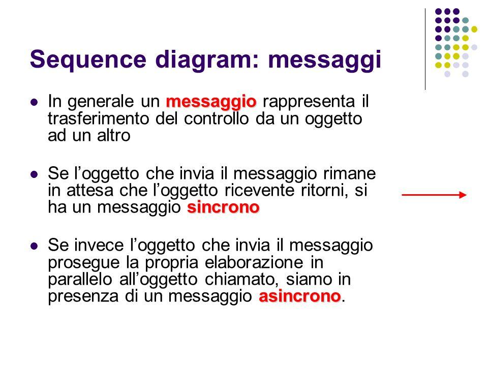 Sequence diagram: messaggi messaggio In generale un messaggio rappresenta il trasferimento del controllo da un oggetto ad un altro sincrono Se l'ogget