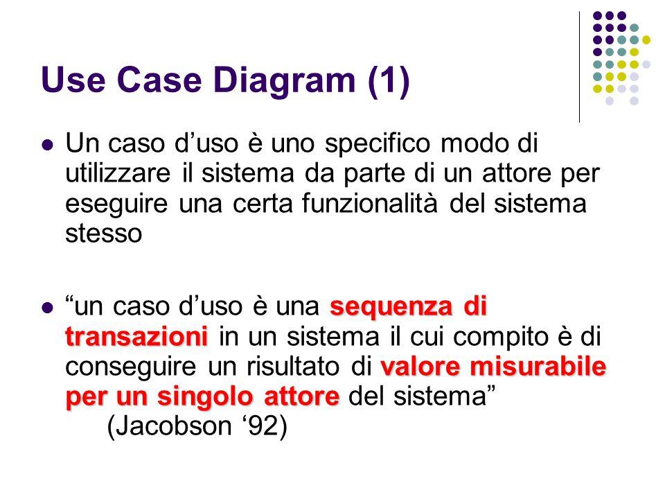Use Case Diagram (2) Rappresenta una funzionalità del sistema dal punto di vista di chi la utilizza: nasce, in genere, con la richiesta che un attore fa al sistema si conclude con la produzione di tutte le risposte relative alla richiesta definisce le interazioni tra attori e sistema relative a questa funzionalità