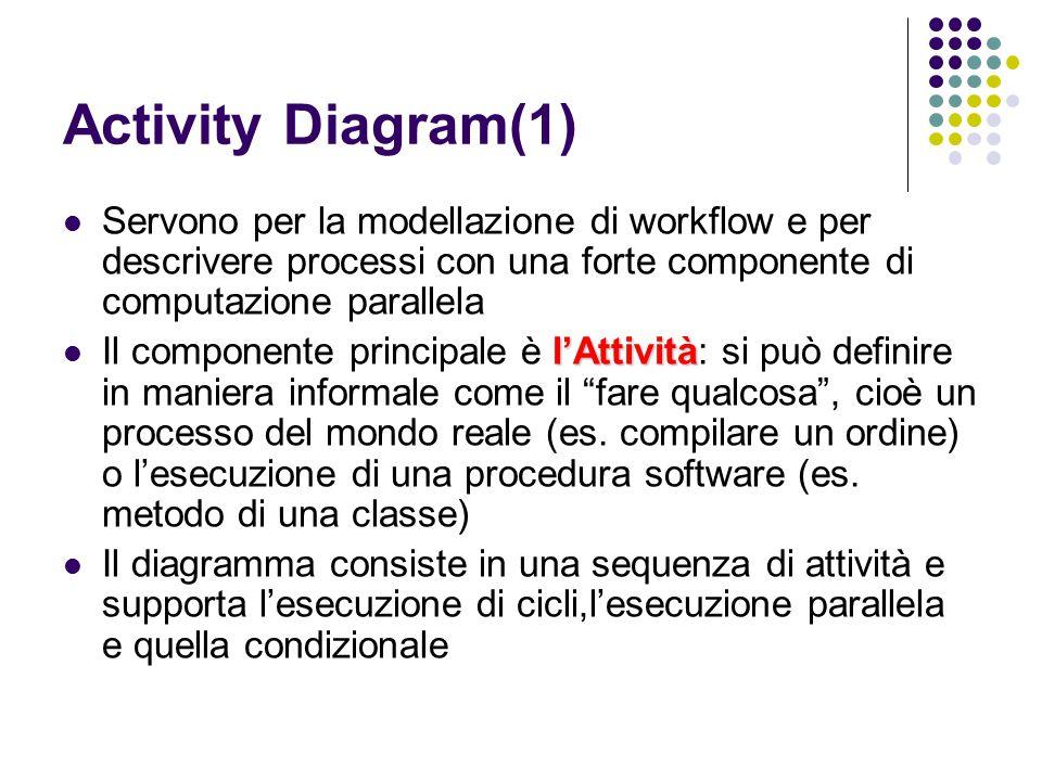 Activity Diagram(1) Servono per la modellazione di workflow e per descrivere processi con una forte componente di computazione parallela l'Attività Il