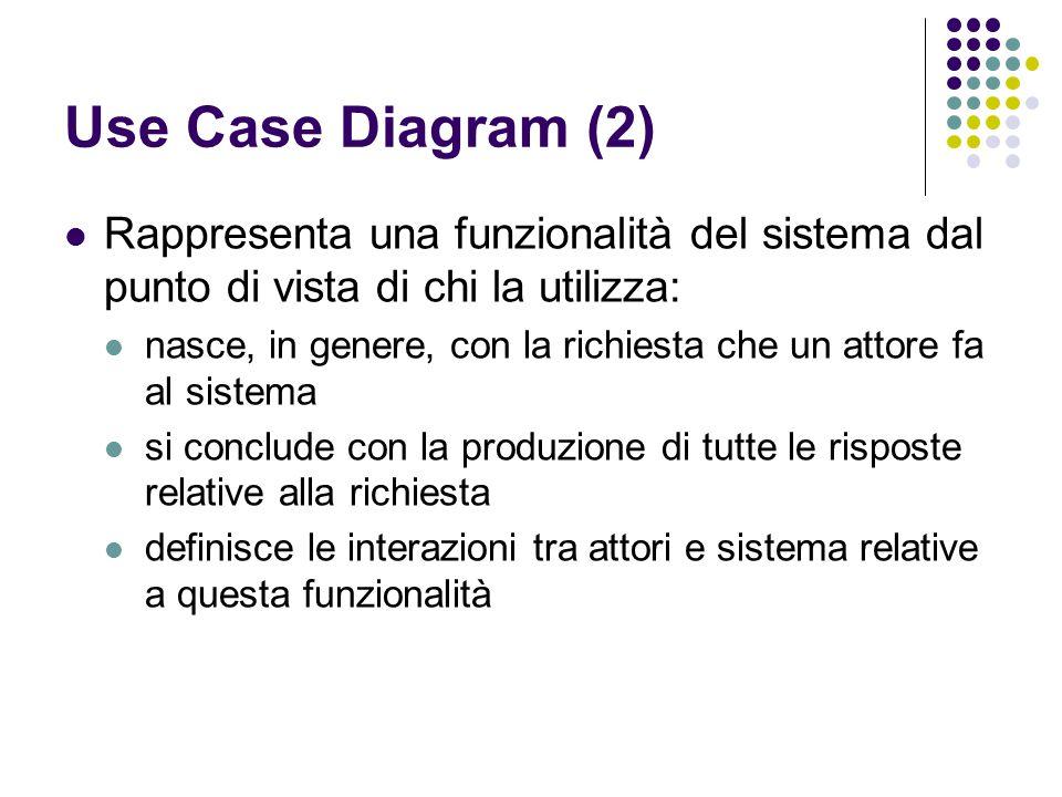 Use Case Diagram (2) Rappresenta una funzionalità del sistema dal punto di vista di chi la utilizza: nasce, in genere, con la richiesta che un attore