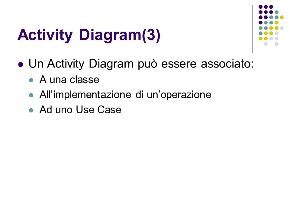 Activity Diagram(3) Un Activity Diagram può essere associato: A una classe All'implementazione di un'operazione Ad uno Use Case