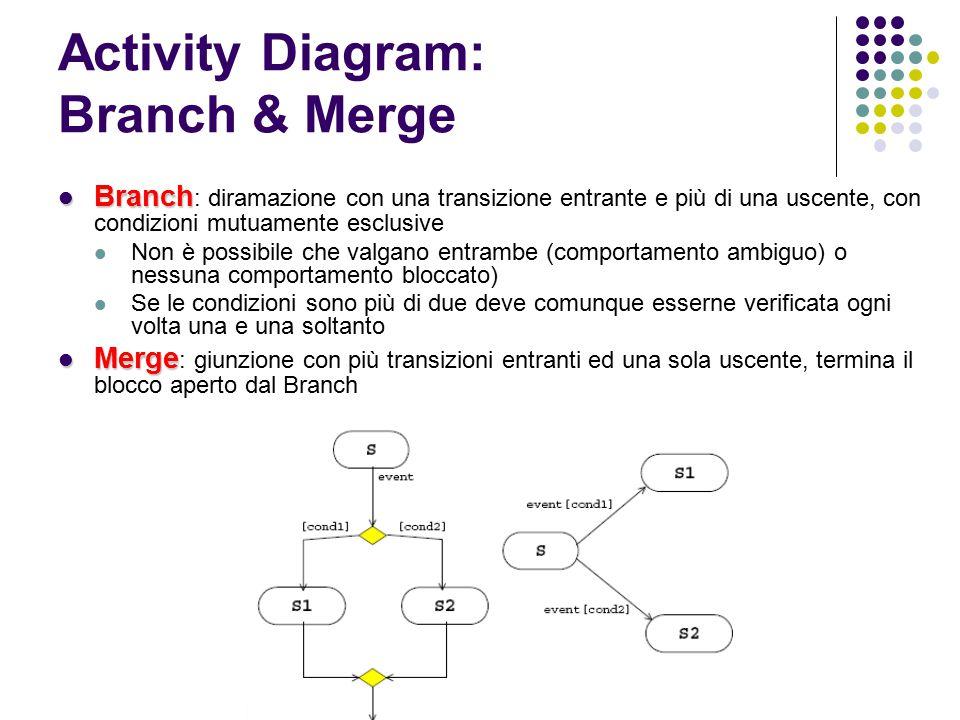 Activity Diagram: Branch & Merge Branch Branch : diramazione con una transizione entrante e più di una uscente, con condizioni mutuamente esclusive No