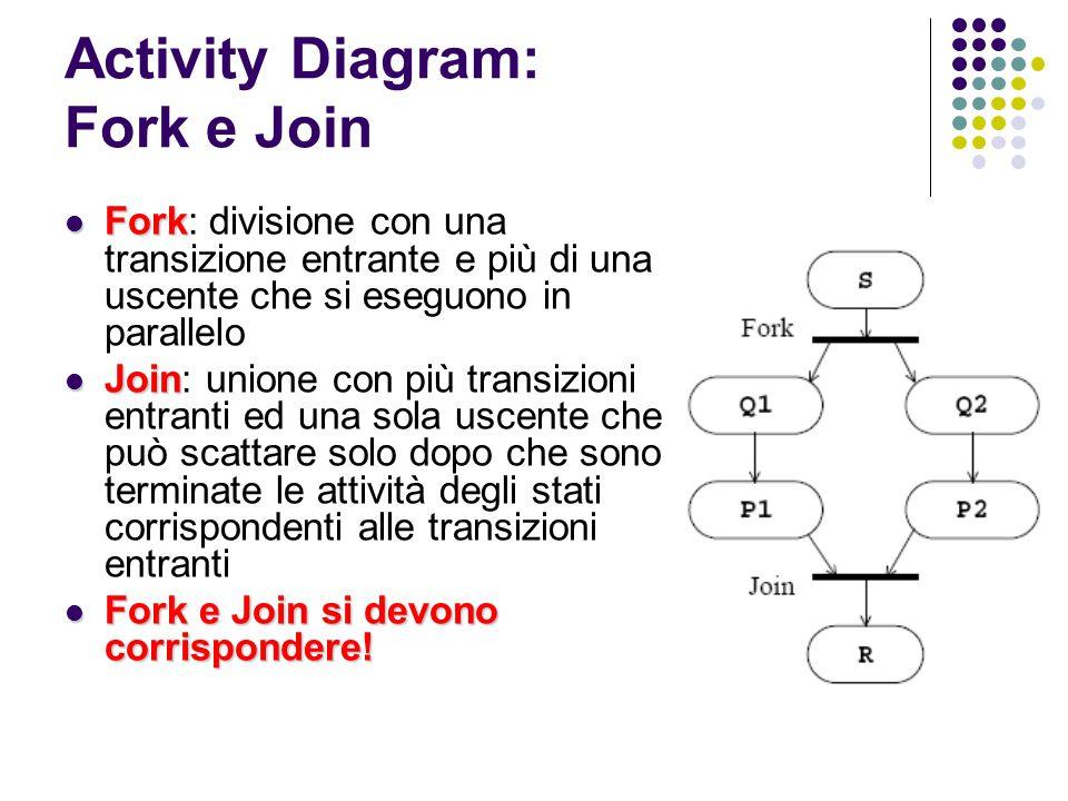 Activity Diagram: Fork e Join Fork Fork: divisione con una transizione entrante e più di una uscente che si eseguono in parallelo Join Join: unione co
