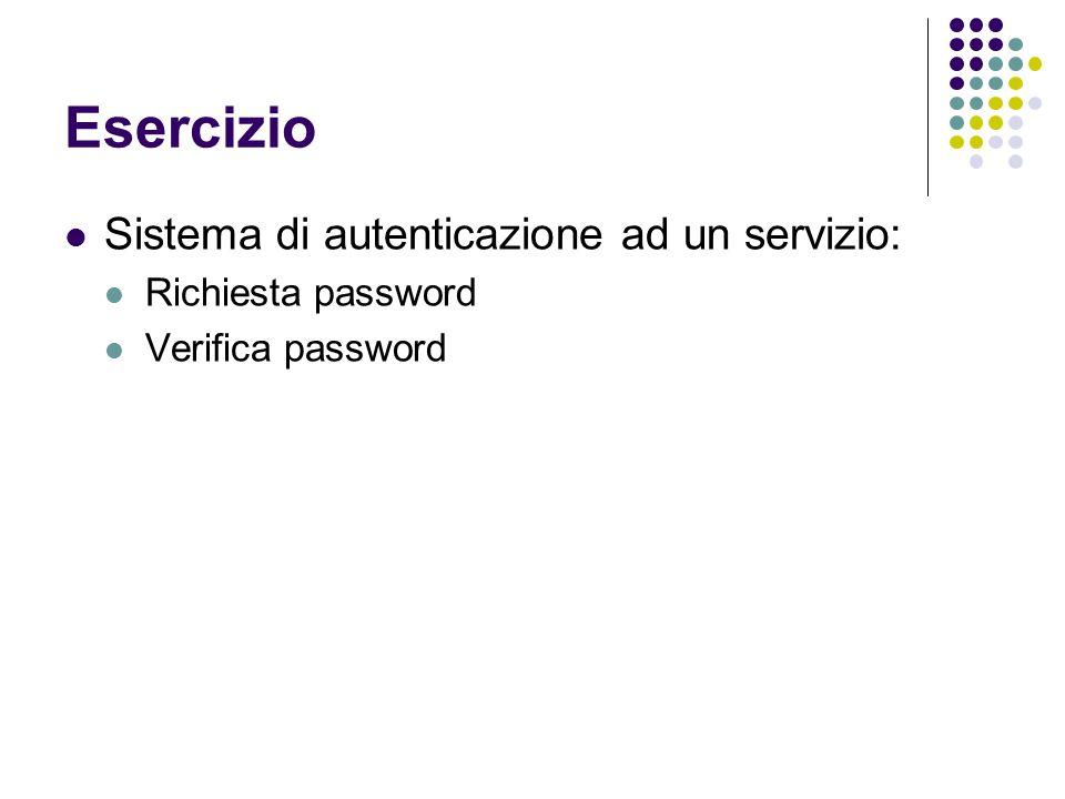 Esercizio Sistema di autenticazione ad un servizio: Richiesta password Verifica password