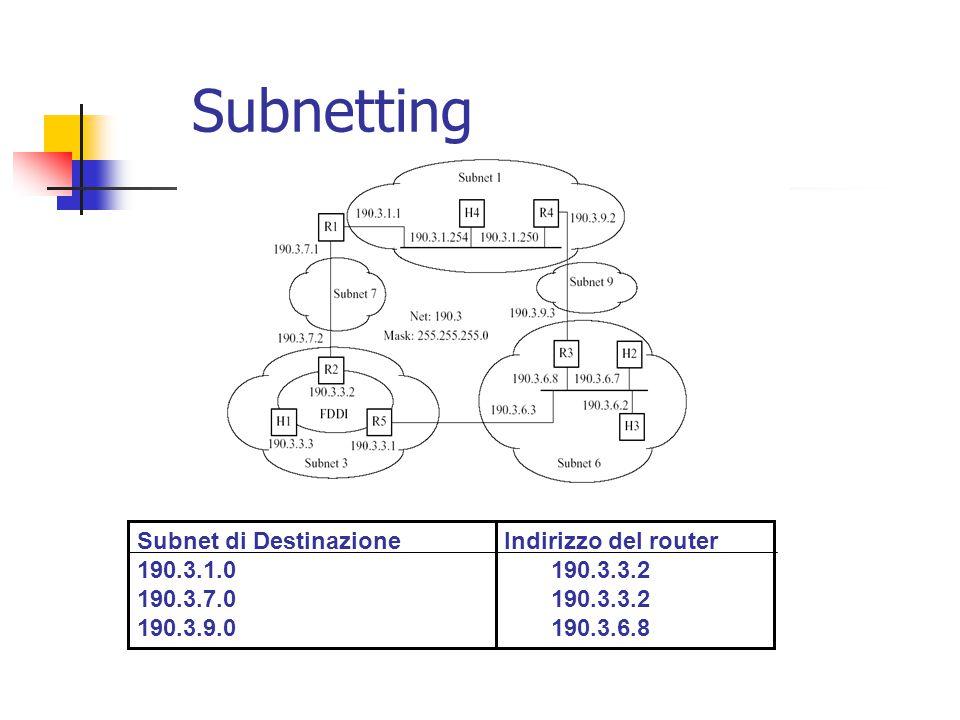 Subnetting Subnet di Destinazione Indirizzo del router 190.3.1.0190.3.3.2 190.3.7.0190.3.3.2 190.3.9.0190.3.6.8