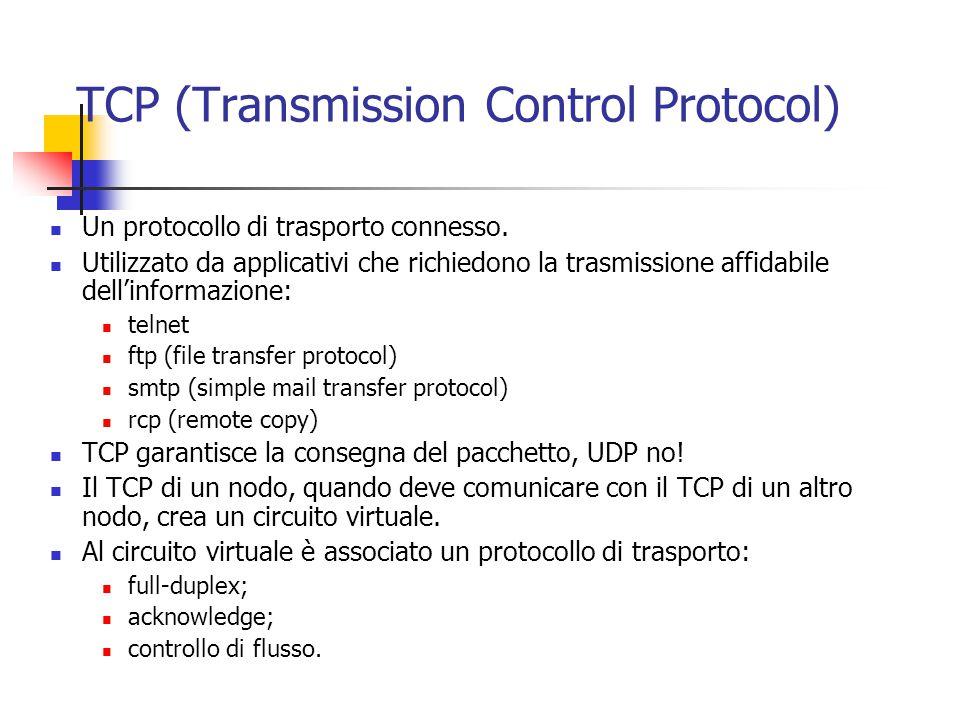 TCP (Transmission Control Protocol) Un protocollo di trasporto connesso. Utilizzato da applicativi che richiedono la trasmissione affidabile dell'info