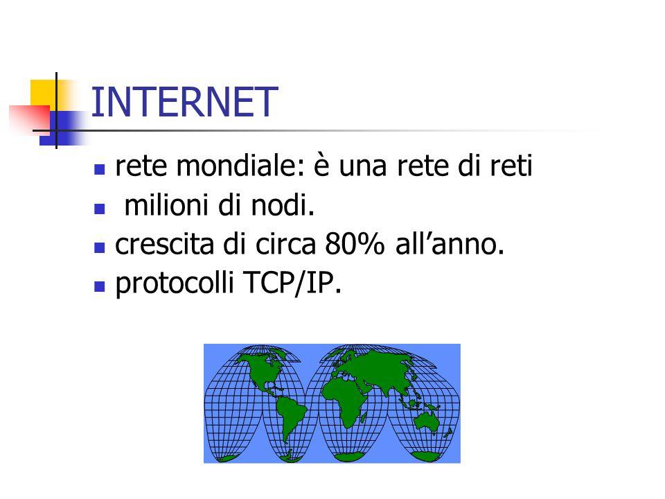 INTERNET rete mondiale: è una rete di reti milioni di nodi. crescita di circa 80% all'anno. protocolli TCP/IP.