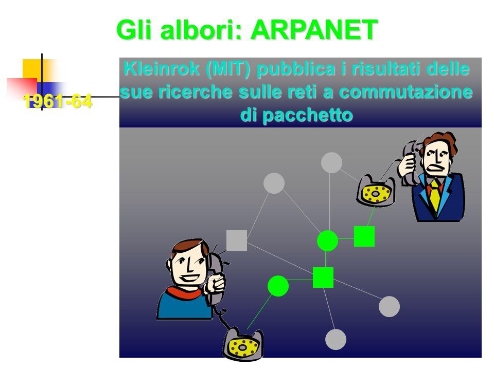 Gli albori: ARPANET 1961-64 Kleinrok (MIT) pubblica i risultati delle sue ricerche sulle reti a commutazione di pacchetto