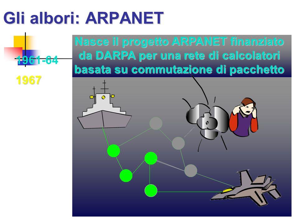 Gli albori: ARPANET 1967 1961-64 Nasce il progetto ARPANET finanziato da DARPA per una rete di calcolatori basata su commutazione di pacchetto