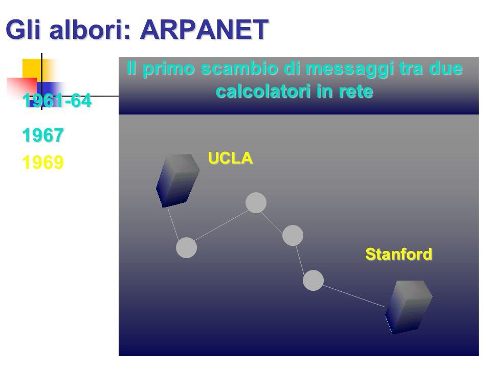 Gli albori: ARPANET 1961-641967 Il primo scambio di messaggi tra due calcolatori in rete UCLAStanford 1969