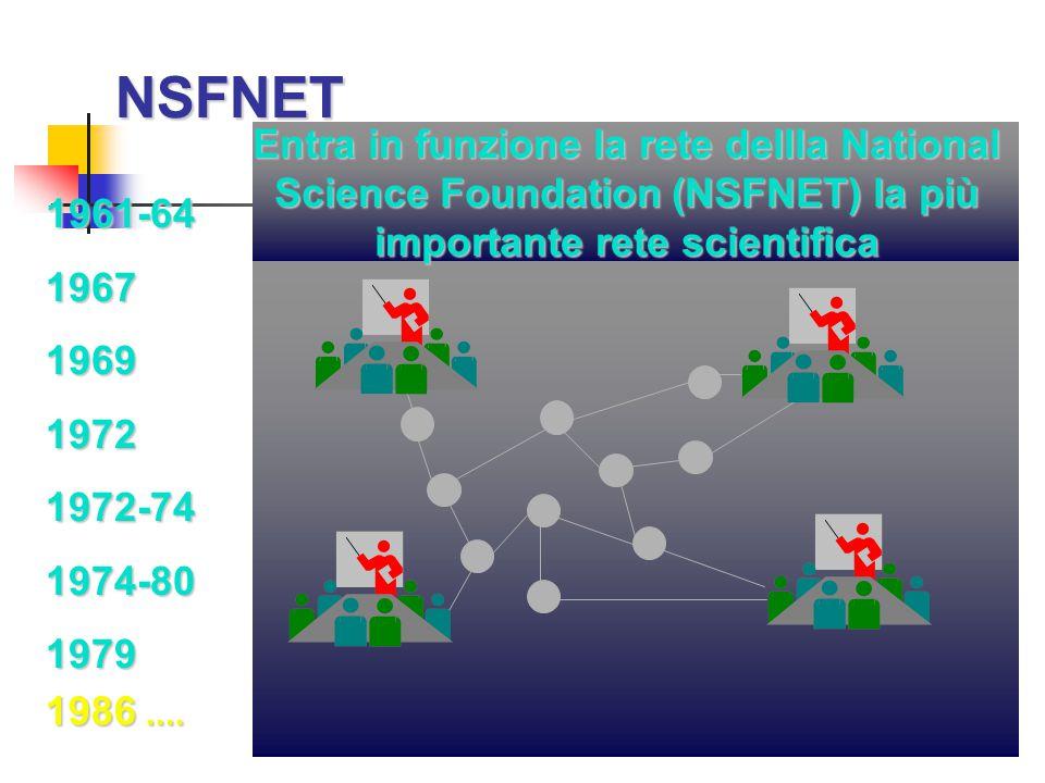 NSFNET 1961-641967196919721972-741974-801979 1986.... Entra in funzione la rete dellla National Science Foundation (NSFNET) la più importante rete sci