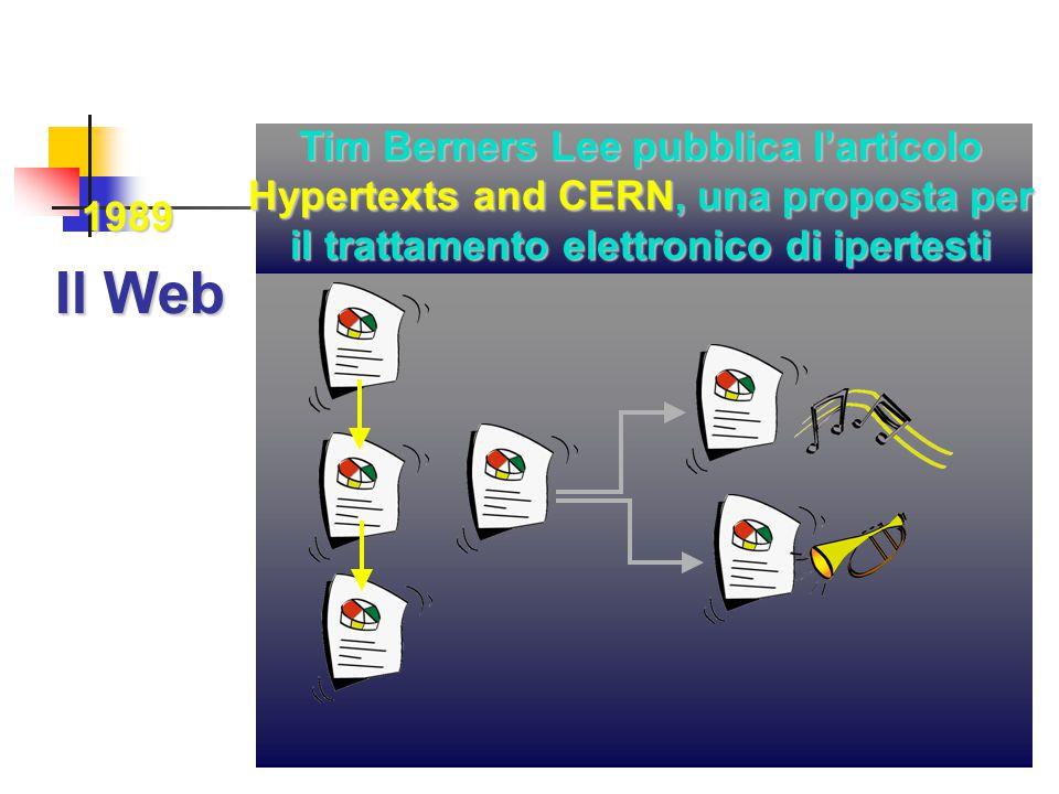 Il Web Tim Berners Lee pubblica l'articolo Hypertexts and CERN, una proposta per il trattamento elettronico di ipertesti 1989