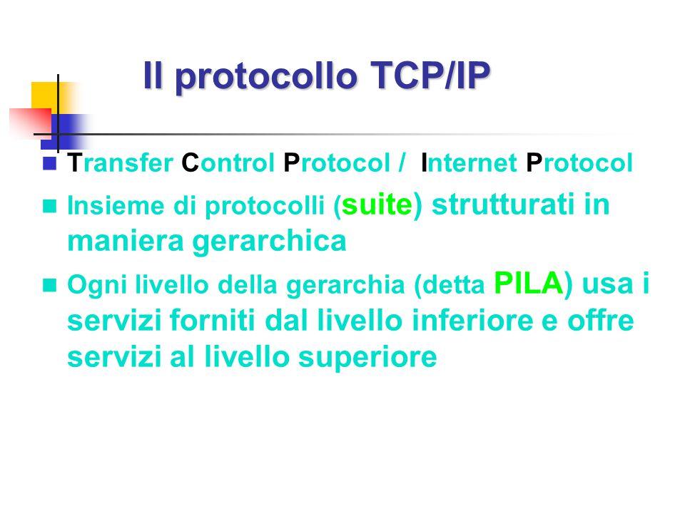 Il protocollo TCP/IP Il protocollo TCP/IP Transfer Control Protocol / Internet Protocol Insieme di protocolli ( suite) strutturati in maniera gerarchi