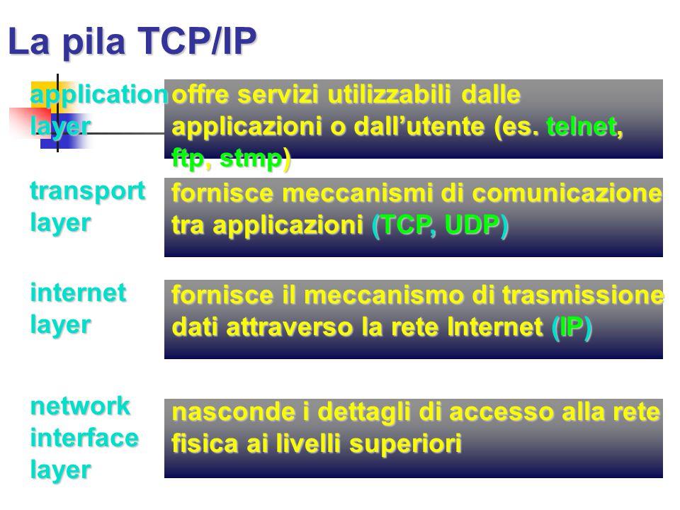 La pila TCP/IP offre servizi utilizzabili dalle applicazioni o dall'utente (es. telnet, ftp, stmp) application layer fornisce meccanismi di comunicazi