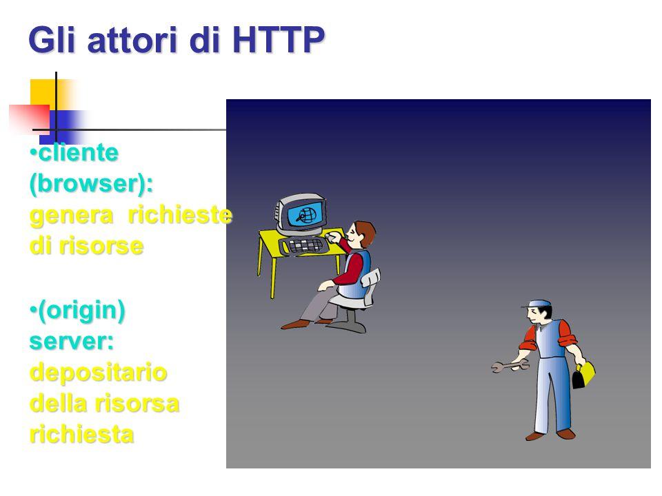 Gli attori di HTTP Gli attori di HTTP cliente (browser): genera richieste di risorse cliente (browser): genera richieste di risorse (origin) server: d