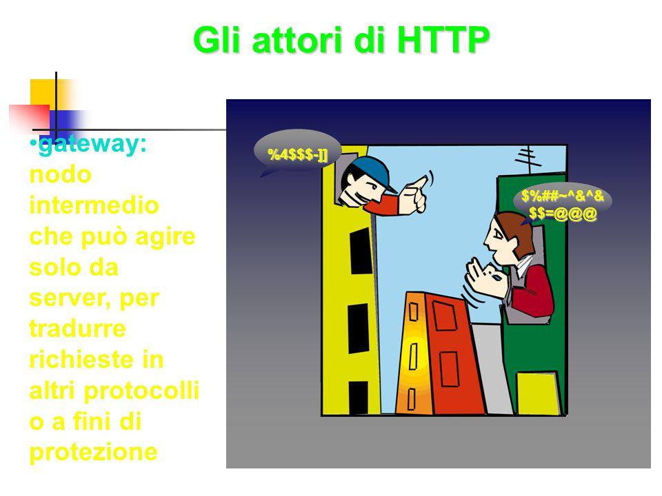gateway: nodo intermedio che può agire solo da server, per tradurre richieste in altri protocolli o a fini di protezione$%##~^&^&$$=@@@ %4$$$-]] Gli a