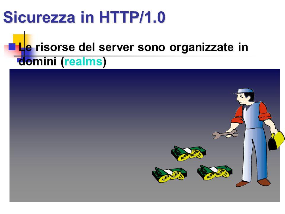 Sicurezza in HTTP/1.0 Le risorse del server sono organizzate in domini (realms)