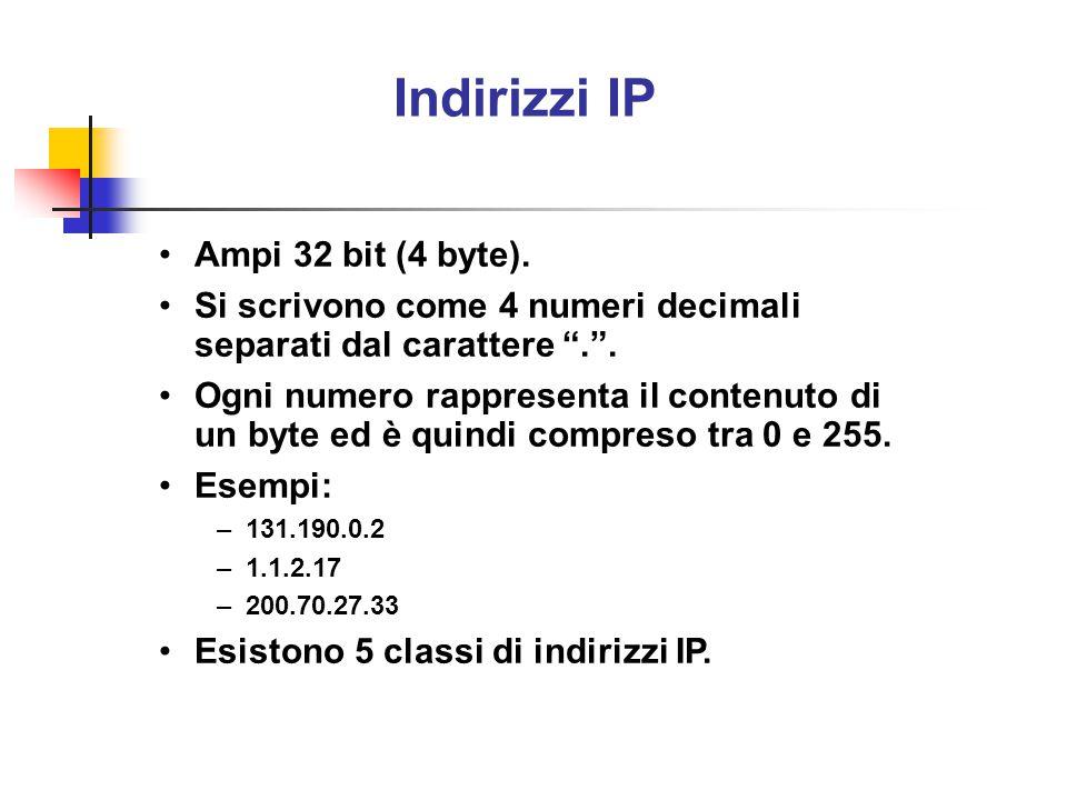 """Indirizzi IP Ampi 32 bit (4 byte). Si scrivono come 4 numeri decimali separati dal carattere """"."""". Ogni numero rappresenta il contenuto di un byte ed è"""