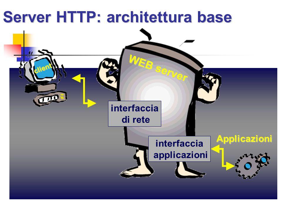 Server HTTP: architettura base client WEB server Applicazioni interfaccia di rete interfaccia applicazioni
