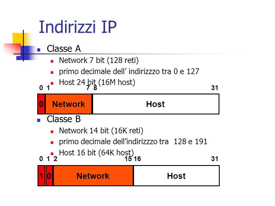 Indirizzi IP Classe A Network 7 bit (128 reti) primo decimale dell' indirizzzo tra 0 e 127 Host 24 bit (16M host) Classe B Network 14 bit (16K reti) p