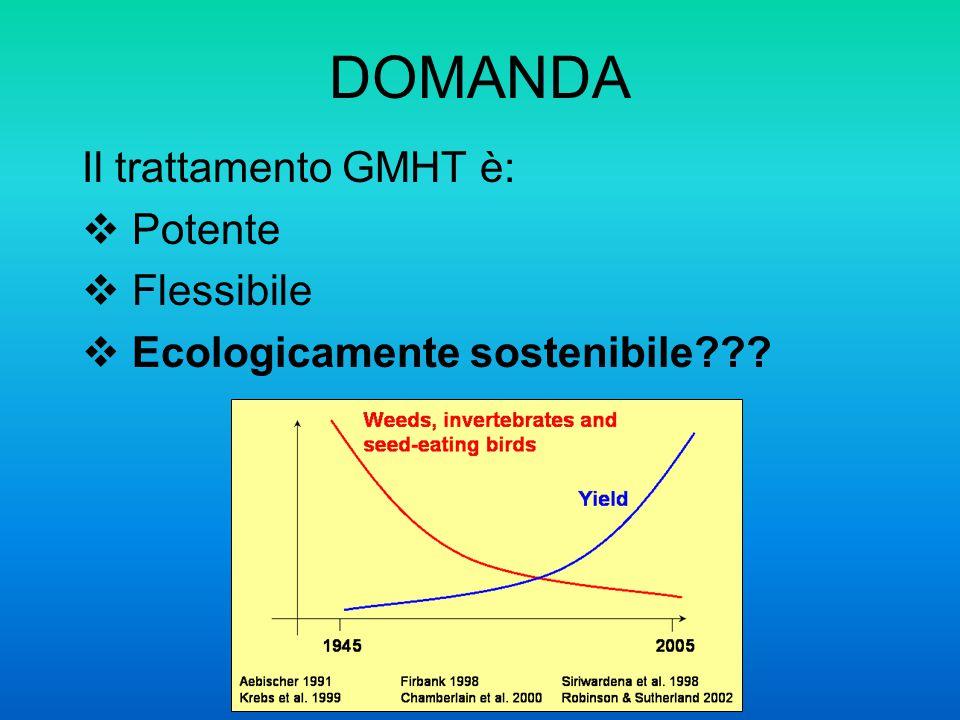 DOMANDA Il trattamento GMHT è:  Potente  Flessibile  Ecologicamente sostenibile???