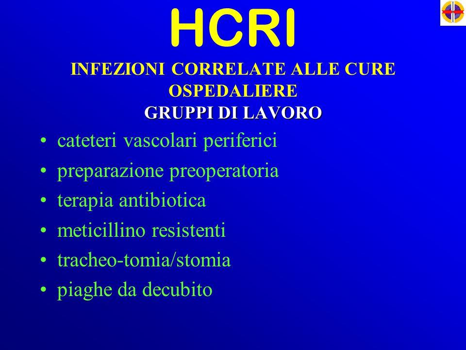 GRUPPI DI LAVORO HCRI INFEZIONI CORRELATE ALLE CURE OSPEDALIERE GRUPPI DI LAVORO cateteri vascolari periferici preparazione preoperatoria terapia anti
