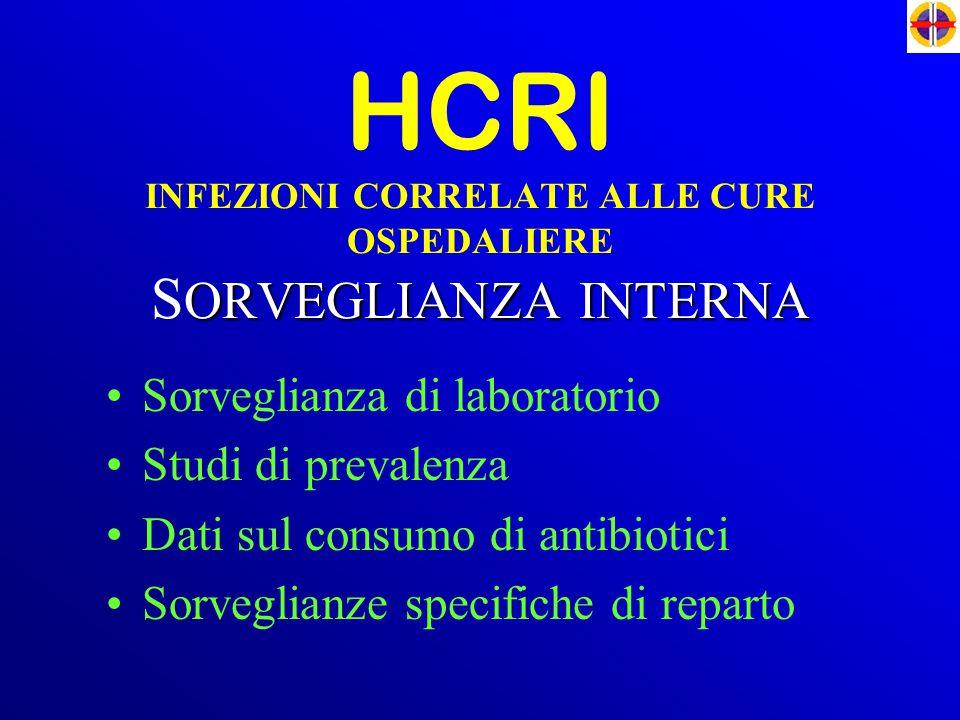 ORVEGLIANZA INTERNA HCRI INFEZIONI CORRELATE ALLE CURE OSPEDALIERE S ORVEGLIANZA INTERNA Sorveglianza di laboratorio Studi di prevalenza Dati sul cons