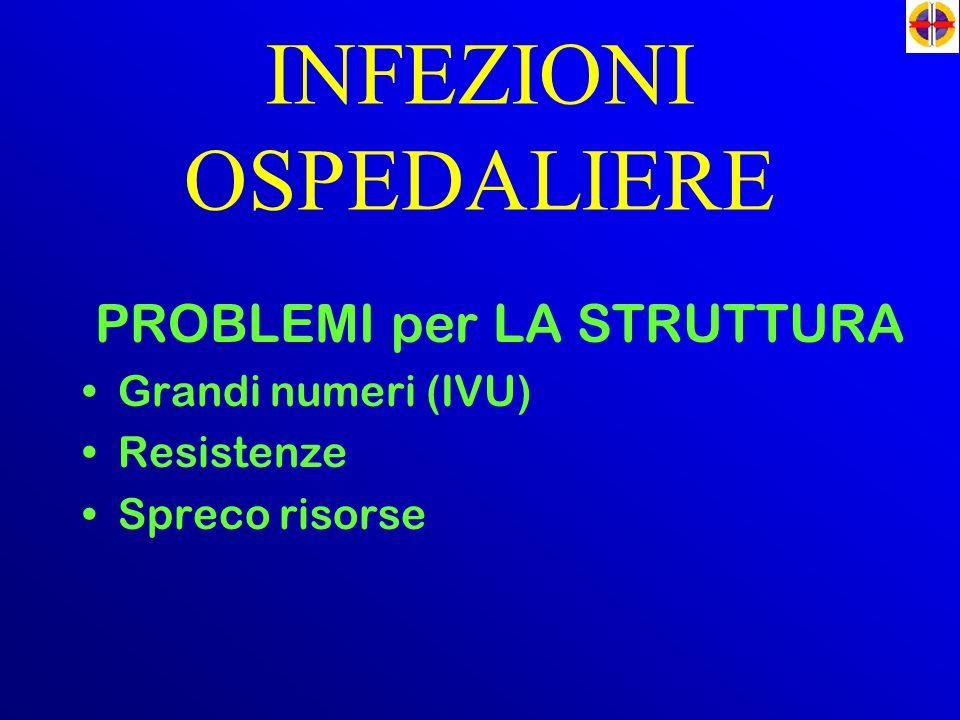 INFEZIONI OSPEDALIERE PROBLEMI per LA STRUTTURA Grandi numeri (IVU) Resistenze Spreco risorse