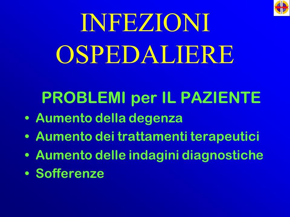 INFEZIONI OSPEDALIERE PROBLEMI per IL PAZIENTE Aumento della degenza Aumento dei trattamenti terapeutici Aumento delle indagini diagnostiche Sofferenz