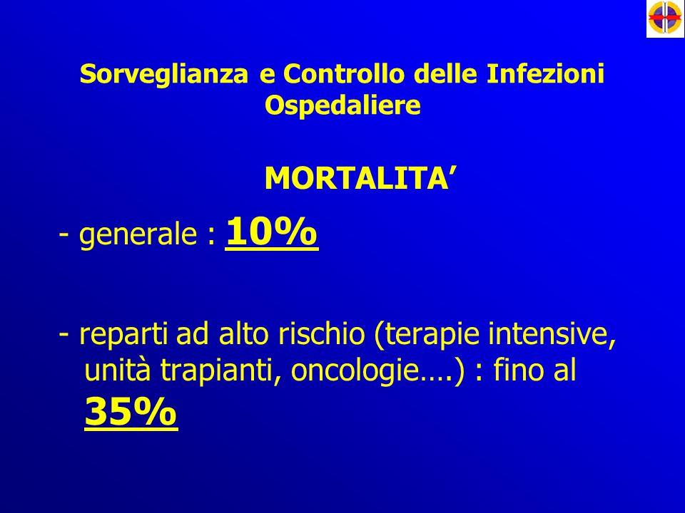 Sorveglianza e Controllo delle Infezioni Ospedaliere MORTALITA' - generale : 10% - reparti ad alto rischio (terapie intensive, unità trapianti, oncolo