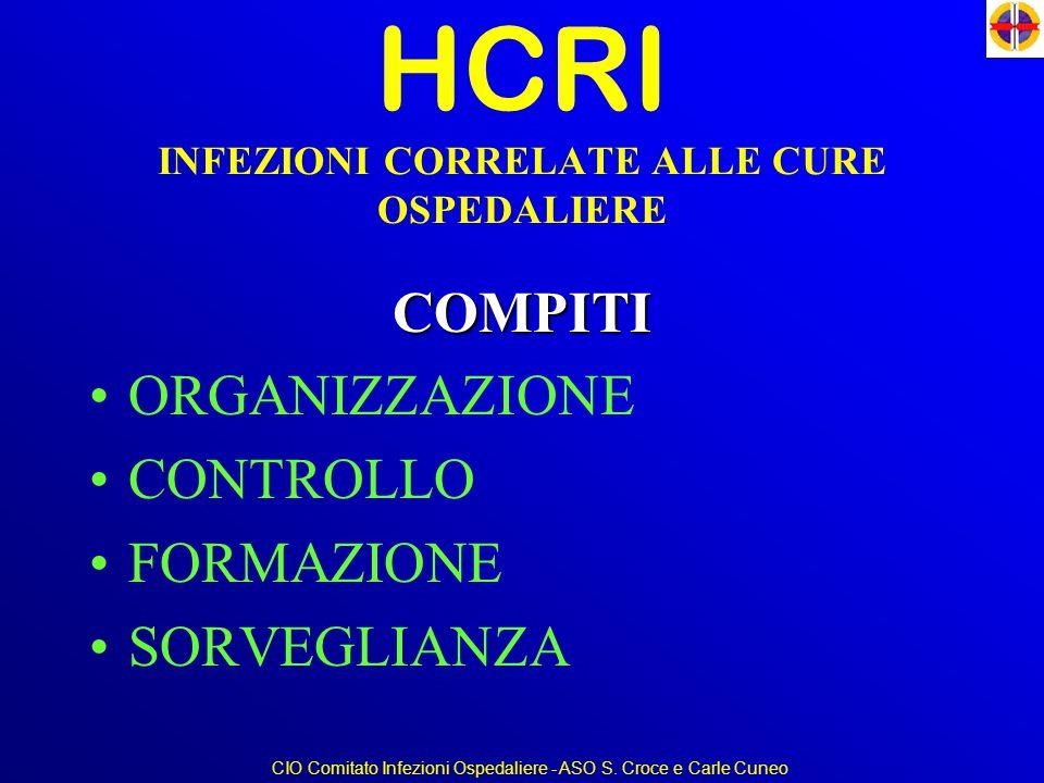 HCRI INFEZIONI CORRELATE ALLE CURE OSPEDALIERE COMPITI ORGANIZZAZIONE CONTROLLO FORMAZIONE SORVEGLIANZA CIO Comitato Infezioni Ospedaliere - ASO S. Cr