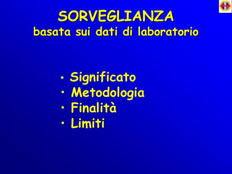 SORVEGLIANZA basata sui dati di laboratorio Significato Metodologia Finalità Limiti