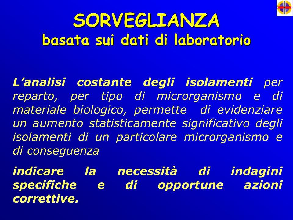 SORVEGLIANZA basata sui dati di laboratorio L'analisi costante degli isolamenti per reparto, per tipo di microrganismo e di materiale biologico, perme