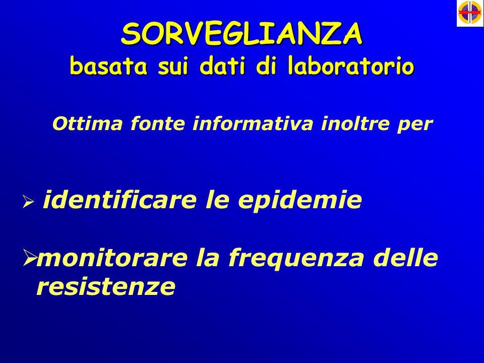 SORVEGLIANZA basata sui dati di laboratorio Ottima fonte informativa inoltre per  identificare le epidemie  monitorare la frequenza delle resistenze