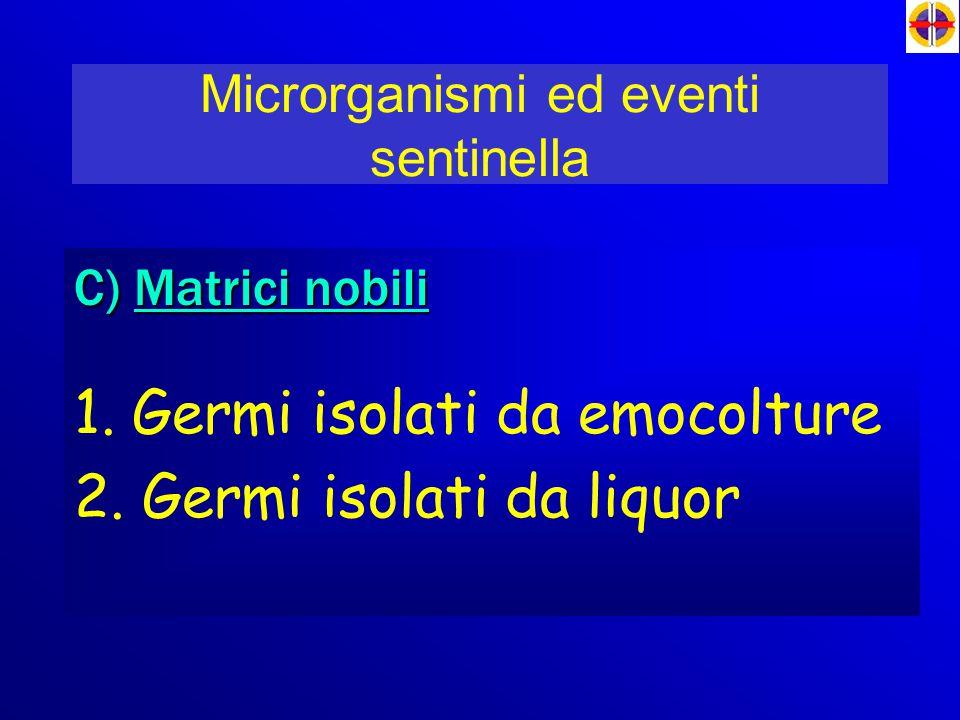 Microrganismi ed eventi sentinella C)Matrici nobili C) Matrici nobili 1. Germi isolati da emocolture 2. Germi isolati da liquor