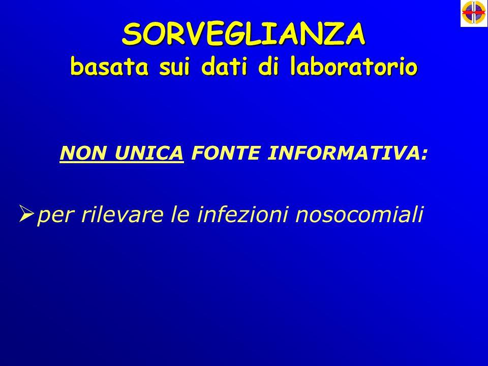 SORVEGLIANZA basata sui dati di laboratorio NON UNICA FONTE INFORMATIVA:  per rilevare le infezioni nosocomiali